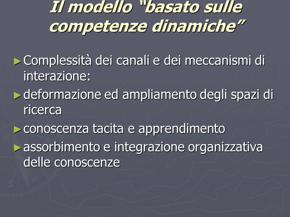 Il modello basato sulle competenze dinamiche ► Complessità dei canali e dei meccanismi di interazione: ► deformazione ed ampliamento degli spazi di ricerca ► conoscenza tacita e apprendimento ► assorbimento e integrazione organizzativa delle conoscenze