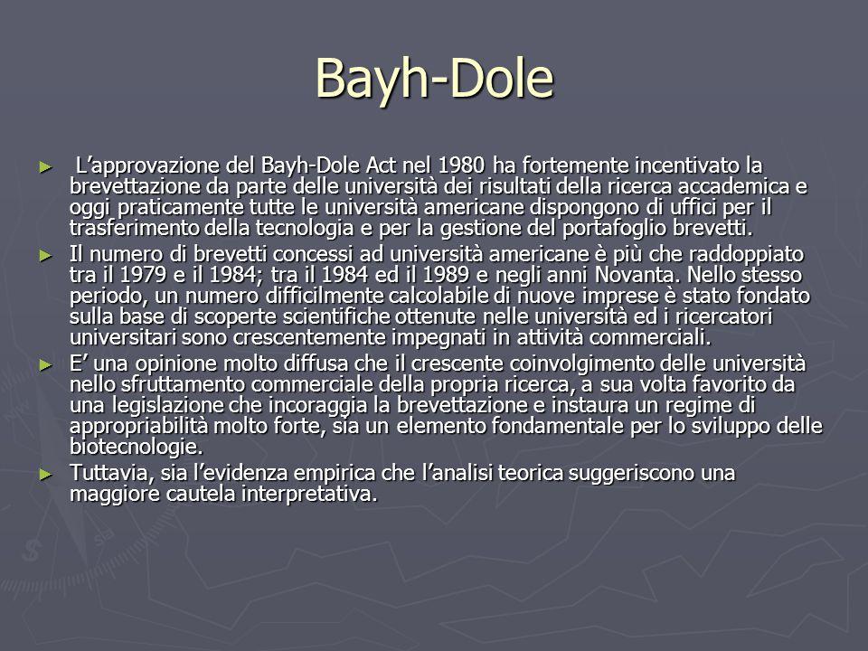 Bayh-Dole ► L'approvazione del Bayh-Dole Act nel 1980 ha fortemente incentivato la brevettazione da parte delle università dei risultati della ricerca accademica e oggi praticamente tutte le università americane dispongono di uffici per il trasferimento della tecnologia e per la gestione del portafoglio brevetti.