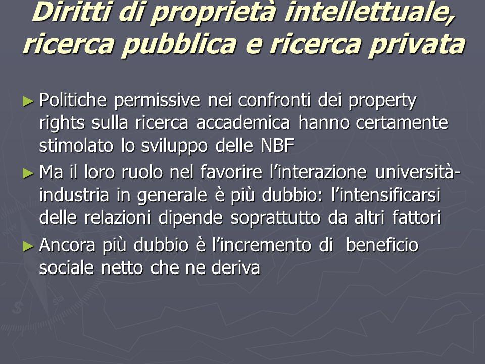 Diritti di proprietà intellettuale, ricerca pubblica e ricerca privata ► Politiche permissive nei confronti dei property rights sulla ricerca accademi