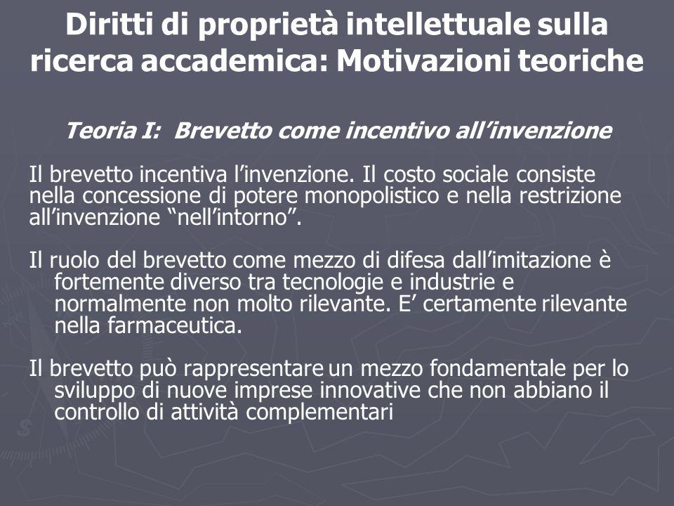 Diritti di proprietà intellettuale sulla ricerca accademica: Motivazioni teoriche Teoria I: Brevetto come incentivo all'invenzione Il brevetto incentiva l'invenzione.