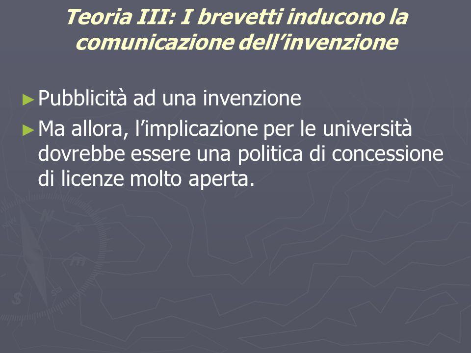 Teoria III: I brevetti inducono la comunicazione dell'invenzione ► ► Pubblicità ad una invenzione ► ► Ma allora, l'implicazione per le università dovr