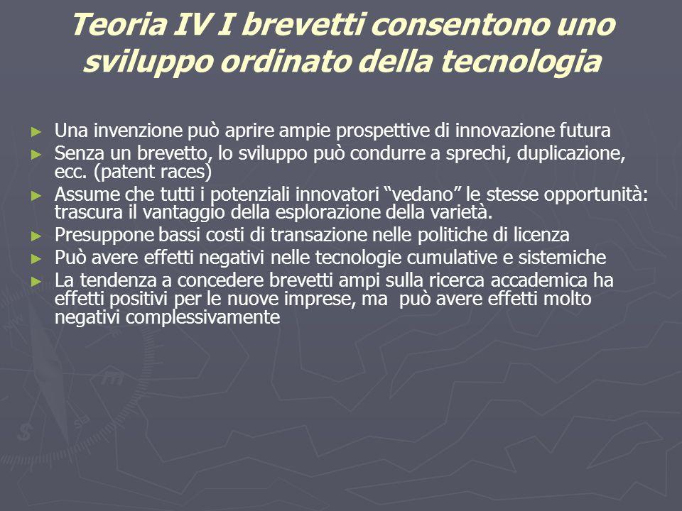 Teoria IV I brevetti consentono uno sviluppo ordinato della tecnologia ► ► Una invenzione può aprire ampie prospettive di innovazione futura ► ► Senza