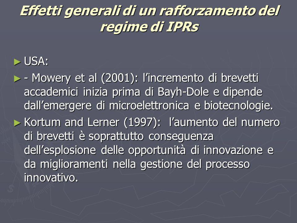 Effetti generali di un rafforzamento del regime di IPRs ► USA: ► - Mowery et al (2001): l'incremento di brevetti accademici inizia prima di Bayh-Dole e dipende dall'emergere di microelettronica e biotecnologie.