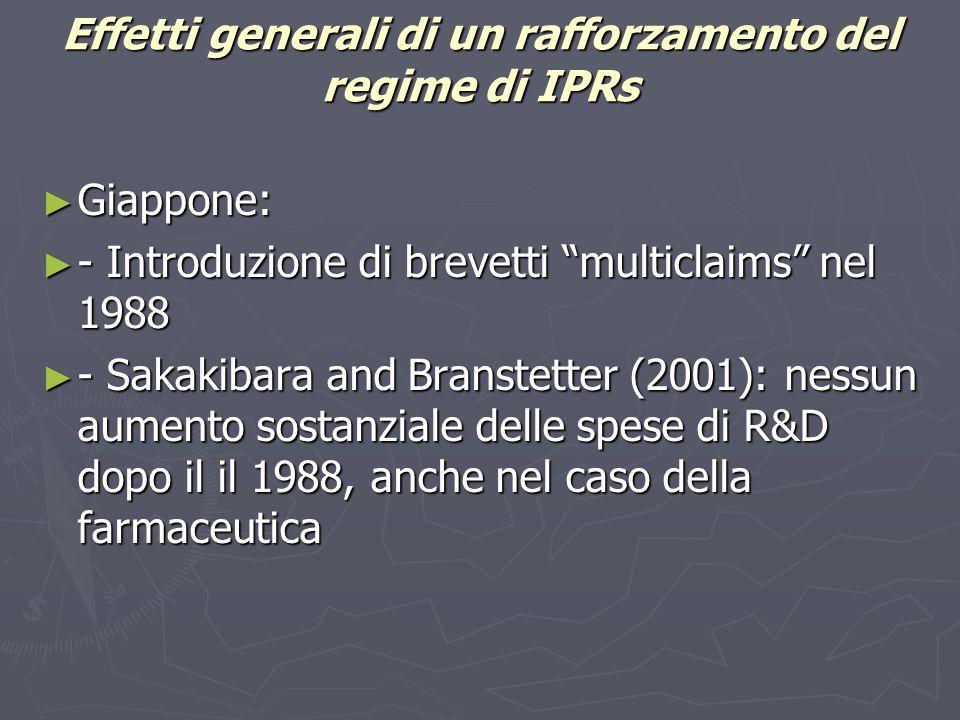 Effetti generali di un rafforzamento del regime di IPRs ► Giappone: ► - Introduzione di brevetti multiclaims nel 1988 ► - Sakakibara and Branstetter (2001): nessun aumento sostanziale delle spese di R&D dopo il il 1988, anche nel caso della farmaceutica