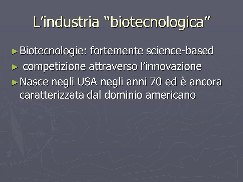 L'industria biotecnologica ► Biotecnologie: fortemente science-based ► competizione attraverso l'innovazione ► Nasce negli USA negli anni 70 ed è ancora caratterizzata dal dominio americano
