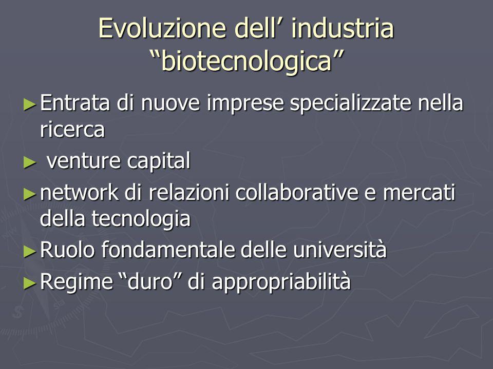"""Evoluzione dell' industria """"biotecnologica"""" ► Entrata di nuove imprese specializzate nella ricerca ► venture capital ► network di relazioni collaborat"""