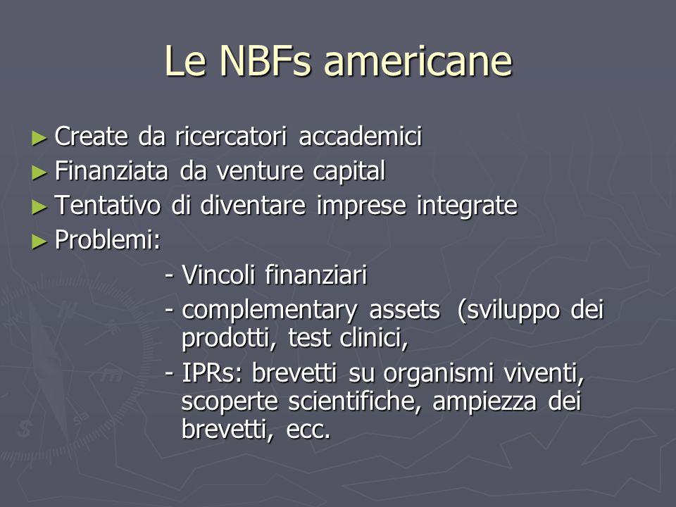 Le NBFs americane ► Create da ricercatori accademici ► Finanziata da venture capital ► Tentativo di diventare imprese integrate ► Problemi: - Vincoli