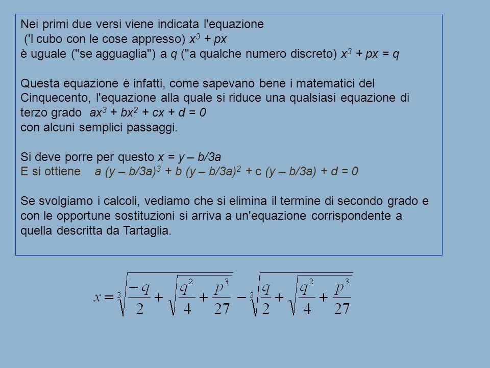 Nei primi due versi viene indicata l'equazione ('l cubo con le cose appresso) x 3 + px è uguale (