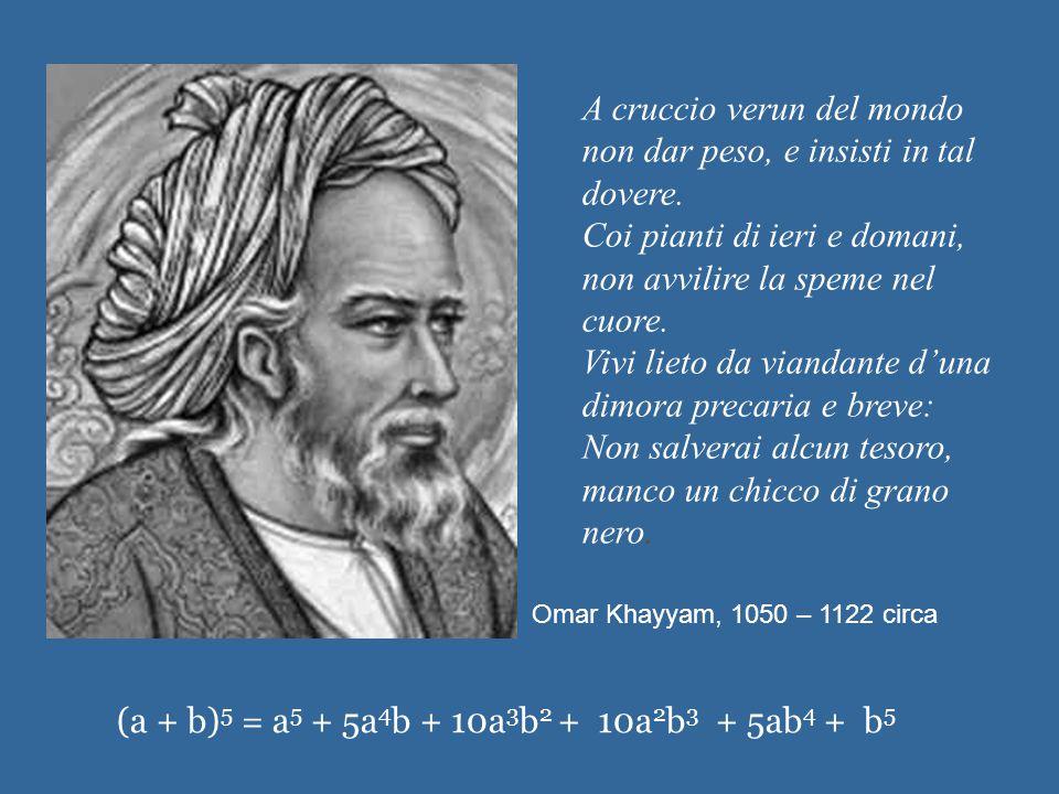 Omar Khayyam, 1050 – 1122 circa A cruccio verun del mondo non dar peso, e insisti in tal dovere. Coi pianti di ieri e domani, non avvilire la speme ne