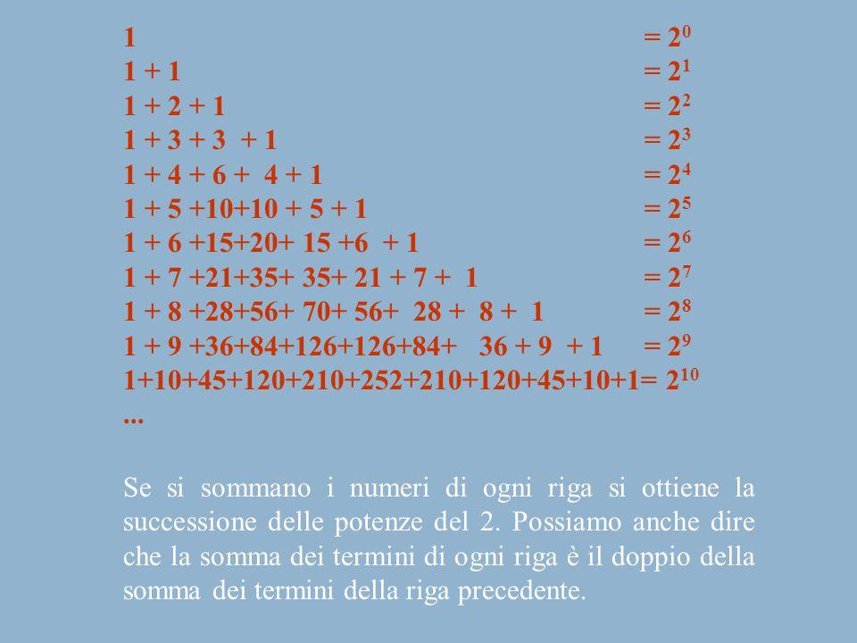 1 = 2 0 1 + 1 = 2 1 1 + 2 + 1 = 2 2 1 + 3 + 3 + 1 = 2 3 1 + 4 + 6 + 4 + 1 = 2 4 1 + 5 +10+10 + 5 + 1 = 2 5 1 + 6 +15+20+ 15 +6 + 1 = 2 6 1 + 7 +21+35+