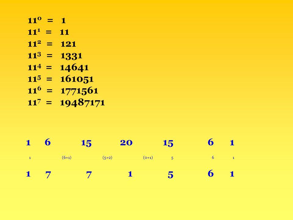 11 0 = 1 11 1 = 11 11 2 = 121 11 3 = 1331 11 4 = 14641 11 5 = 161051 11 6 = 1771561 11 7 = 19487171 1 61520 15 61 1 (6+1) (5+2) (0+1)5 61 1 7 7 1 5 61