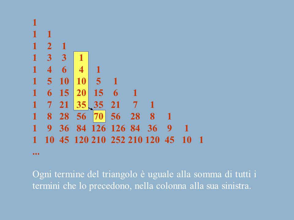 Ogni termine del triangolo è uguale alla somma di tutti i termini che lo precedono, nella colonna alla sua sinistra. 1 1 2 1 1 3 3 1 1 4 6 4 1 1 5 10