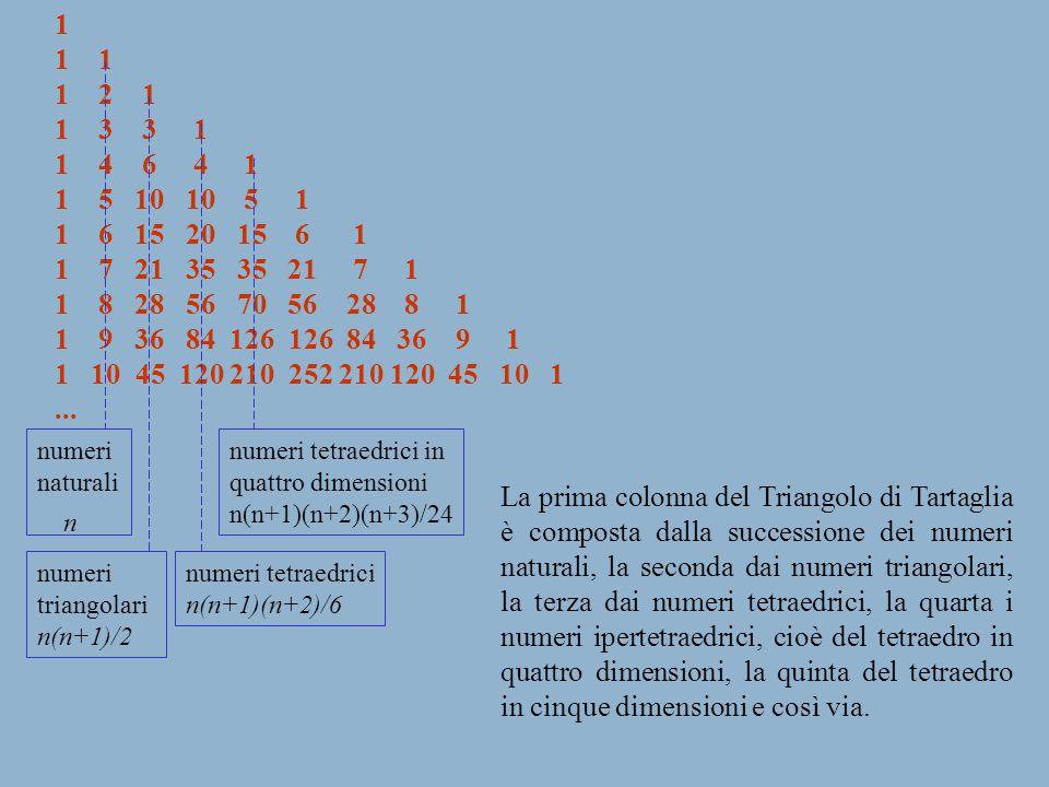La prima colonna del Triangolo di Tartaglia è composta dalla successione dei numeri naturali, la seconda dai numeri triangolari, la terza dai numeri t