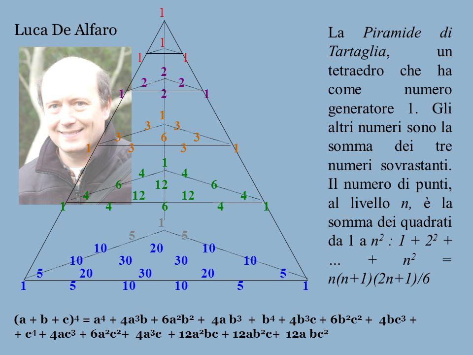 Luca De Alfaro (a + b + c) 4 = a 4 + 4a 3 b + 6a 2 b 2 + 4a b 3 + b 4 + 4b 3 c + 6b 2 c 2 + 4bc 3 + + c 4 + 4ac 3 + 6a 2 c 2 + 4a 3 c + 12a 2 bc + 12a