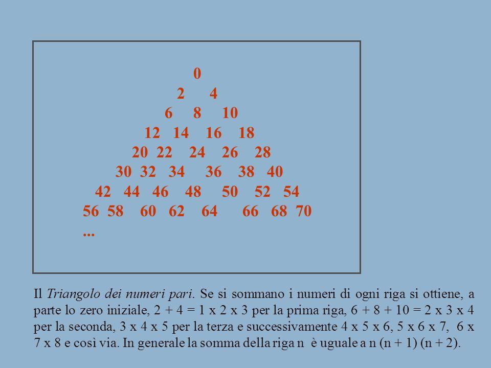 0 2 4 6 8 10 12 14 16 18 20 22 24 26 28 30 32 34 36 38 40 42 44 46 48 50 52 54 56 58 60 62 64 66 68 70... Il Triangolo dei numeri pari. Se si sommano