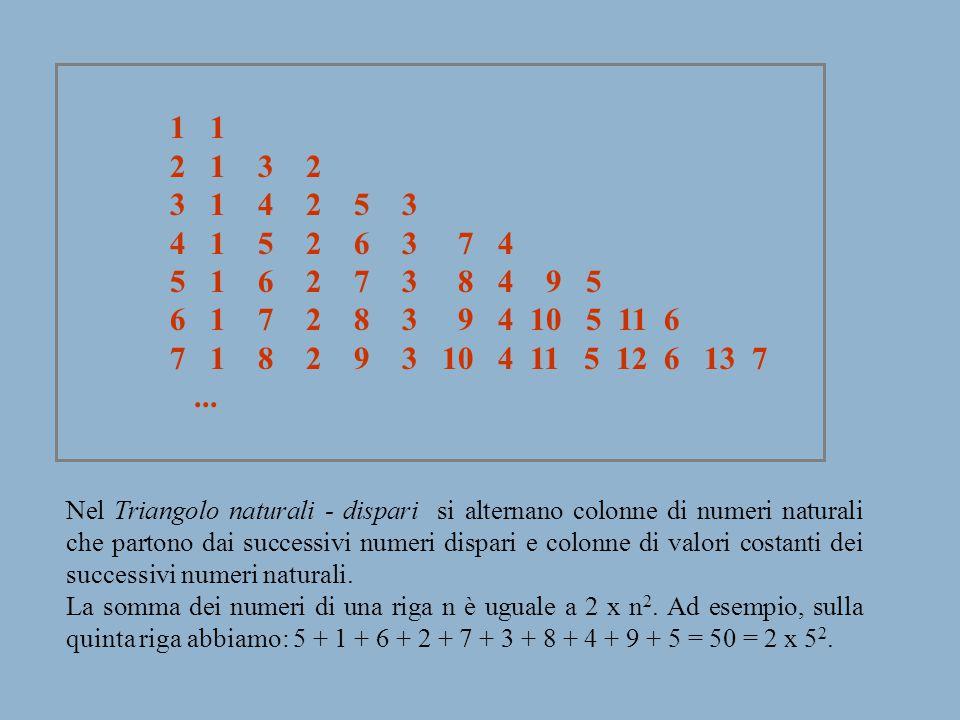 1 2 1 3 2 3 1 4 2 5 3 4 1 5 2 6 3 7 4 5 1 6 2 7 3 8 4 9 5 6 1 7 2 8 3 9 4 10 5 11 6 7 1 8 2 9 3 10 4 11 5 12 6 13 7... Nel Triangolo naturali - dispar