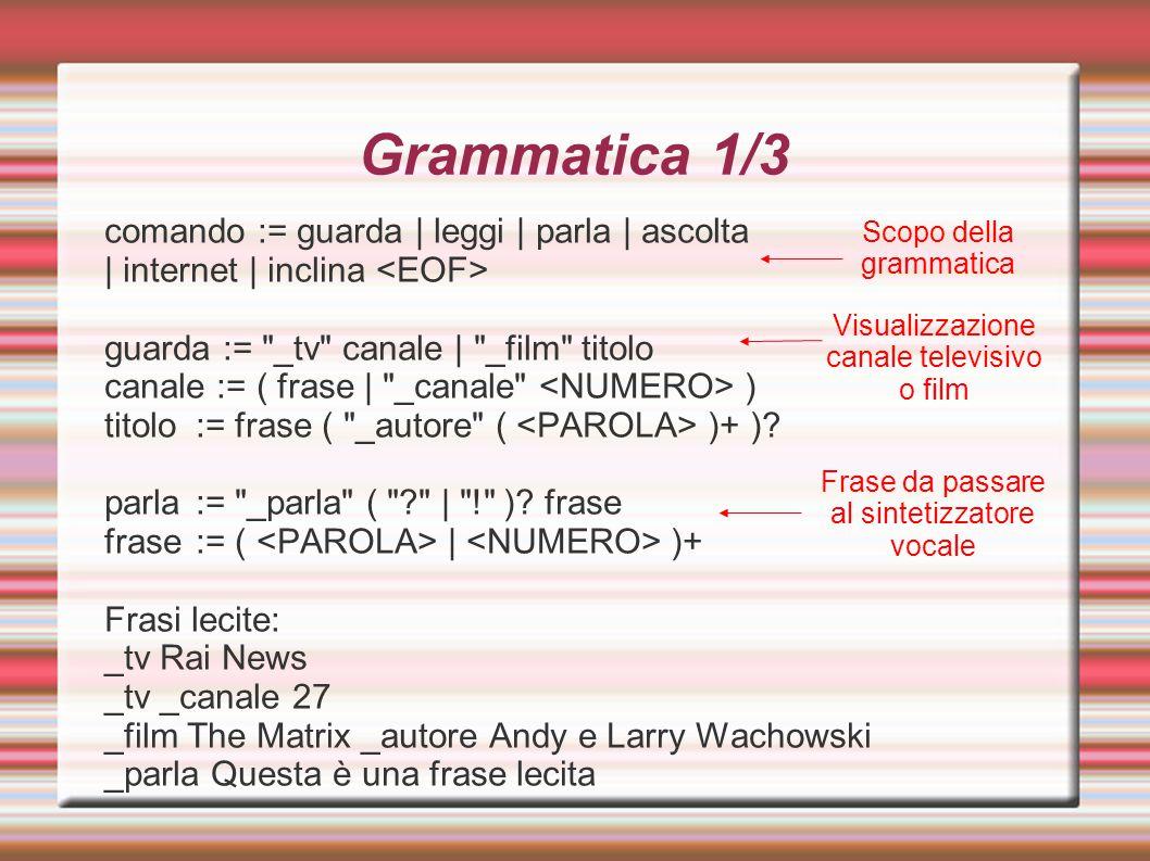 Grammatica 2/3 leggi:= _leggi ( titolo | nomeFile ) ( numPagina ).