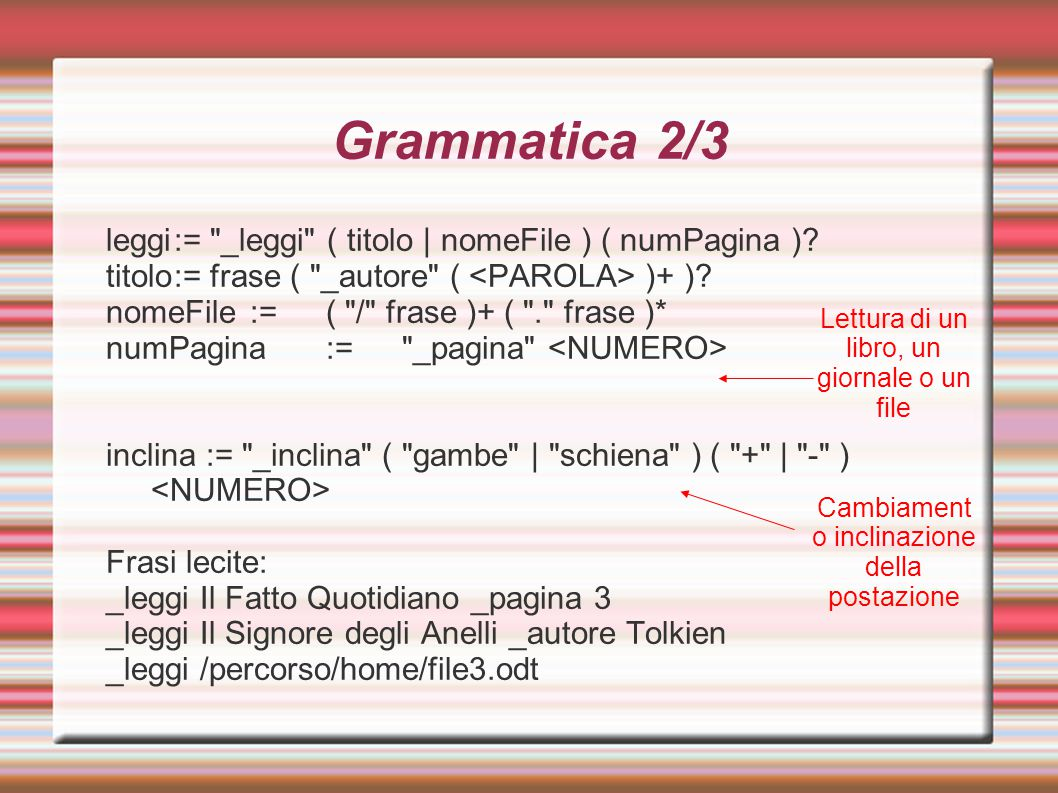 Grammatica 3/3 ascolta := _radio canale | _brano titolo ( album ).