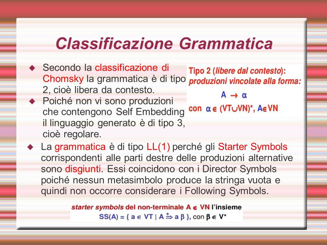 Classificazione Grammatica  La grammatica è di tipo LL(1) perché gli Starter Symbols corrispondenti alle parti destre delle produzioni alternative sono disgiunti.