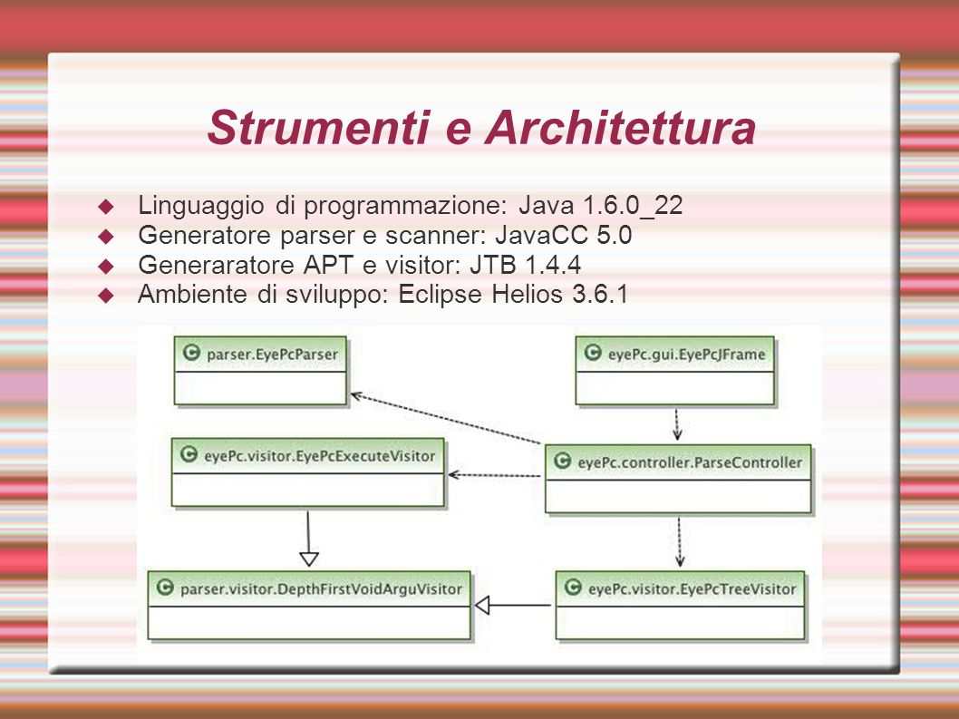 Strumenti e Architettura  Linguaggio di programmazione: Java 1.6.0_22  Generatore parser e scanner: JavaCC 5.0  Generaratore APT e visitor: JTB 1.4.4  Ambiente di sviluppo: Eclipse Helios 3.6.1