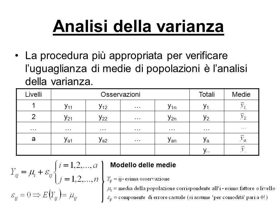 La procedura più appropriata per verificare l'uguaglianza di medie di popolazioni è l'analisi della varianza. Analisi della varianza LivelliOsservazio