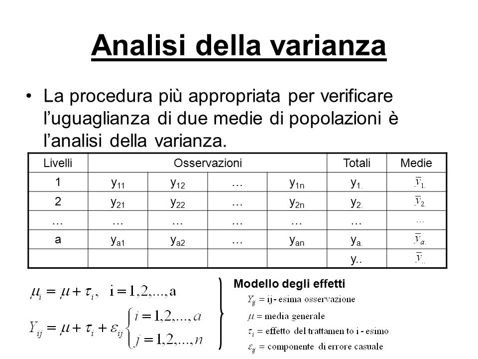 La procedura più appropriata per verificare l'uguaglianza di due medie di popolazioni è l'analisi della varianza. Analisi della varianza LivelliOsserv