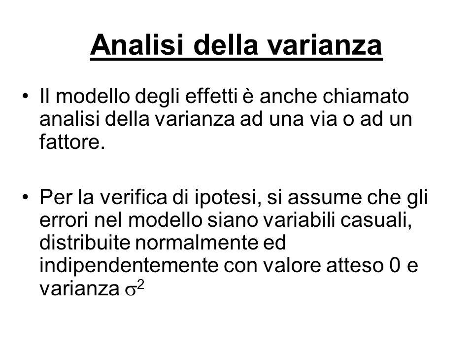 Analisi della varianza Il modello degli effetti è anche chiamato analisi della varianza ad una via o ad un fattore. Per la verifica di ipotesi, si ass