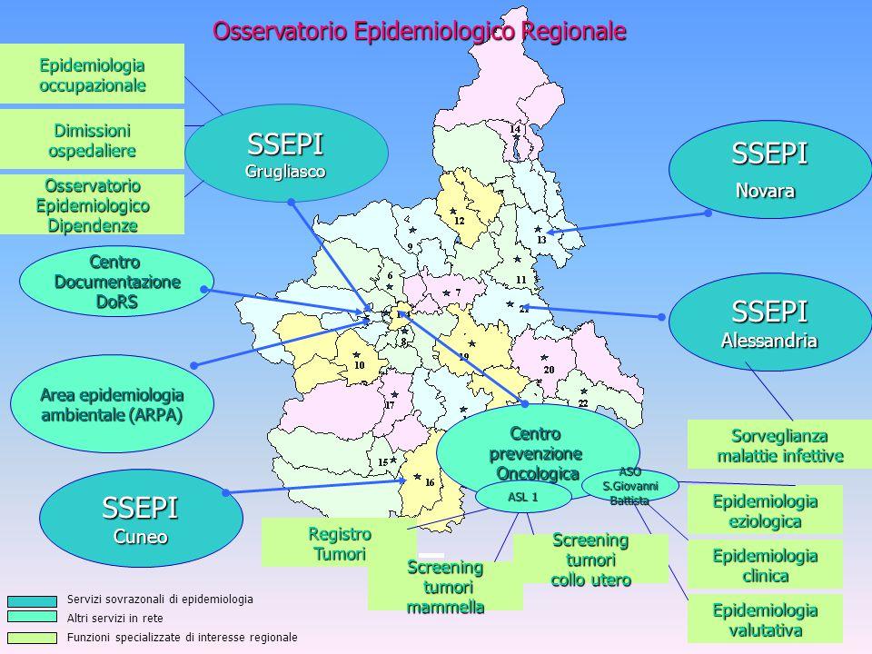 La rete di servizi di epidemiologia in Piemonte