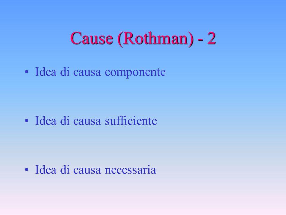 Cause (Rothman) - 1 Uno schema per interpretare le cause di malattie multifattoriali