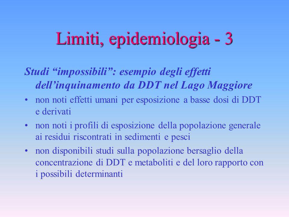 Limiti, epidemiologia - 2 Interpretare la relazione causa effetto Variabilità biologica Variabilità casuale nella misura Significatività statistica Po