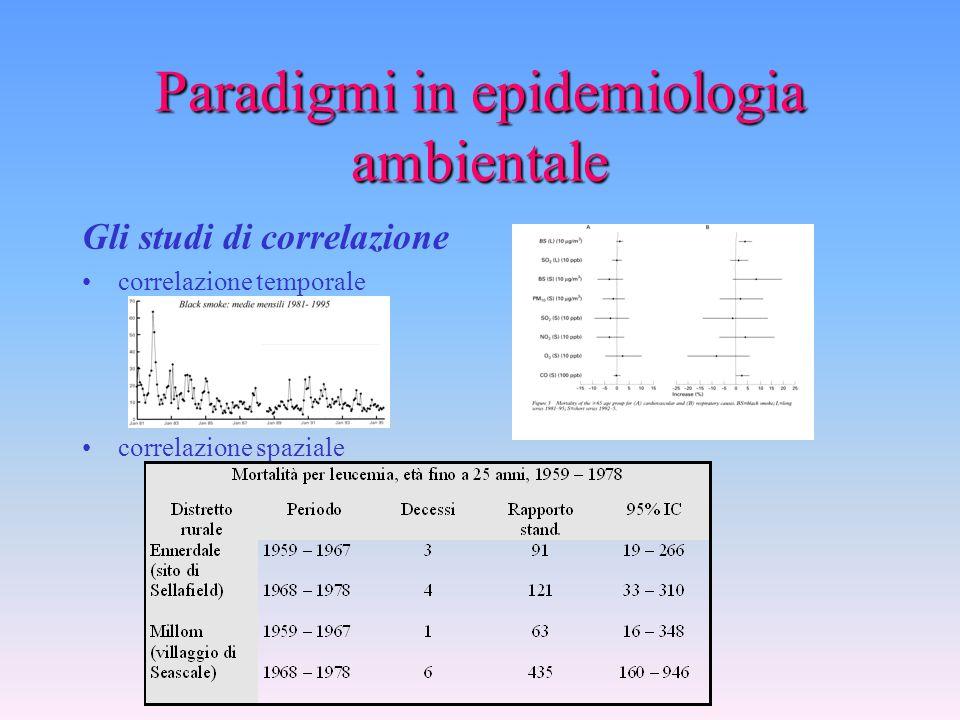 """Paradigmi in epidemiologia ambientale Successo: spiega quota tumori """"ambientali"""""""