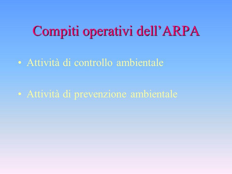 Attività istituzionali dell'ARPA Controllo ambientale Promozione e sviluppo della ricerca di base e applicata sull'ambiente Promozione e diffusione di