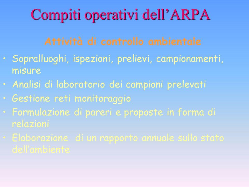 Compiti operativi dell'ARPA Attività di controllo ambientale Attività di prevenzione ambientale