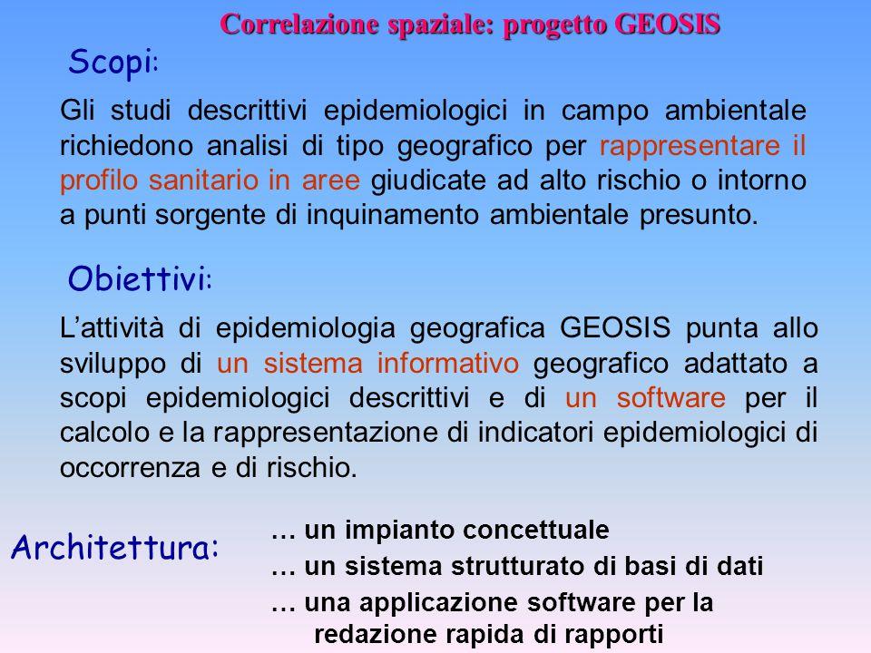 . L'impatto: Torino, 1998 (OMS) EsitoNumero casi attribuibili N°95% IC Mortalità (>=30 anni)420154 - 658 Ricoveri cardiovascolari275185 - 391 Ricoveri