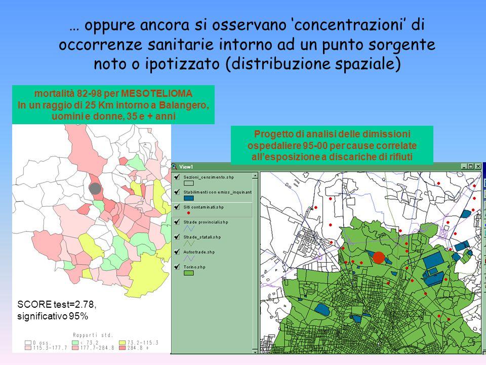 … oppure si osservano 'associazioni' tra occorrenze sanitarie e misure ambientali (correlazione spaziale) dimissioni ospedaliere 97-99 per M.ACUTE DEL