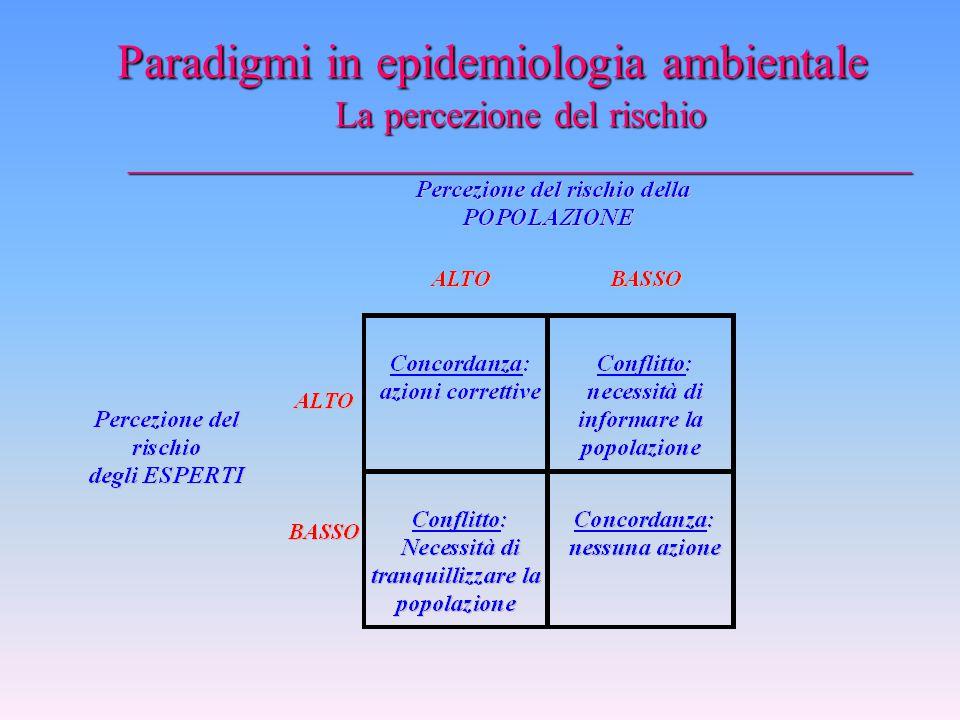 Paradigmi in epidemiologia ambientale Gli studi analitici coorte caso controllo