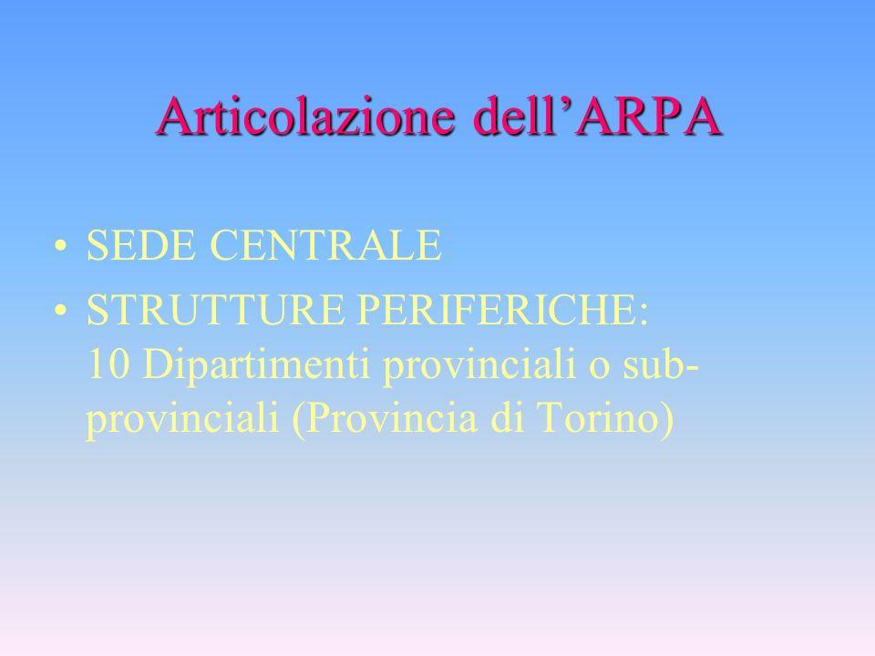 Articolazione dell'ARPA SEDE CENTRALE STRUTTURE PERIFERICHE: 10 Dipartimenti provinciali o sub- provinciali (Provincia di Torino)