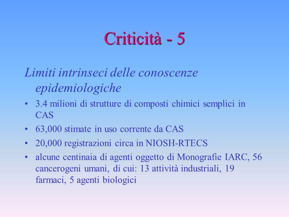 Criticità - 4 Limiti intrinseci delle conoscenze epidemiologiche Limiti di potenza Intervallo di induzione - latenza Limiti alla conoscibilità dell'es
