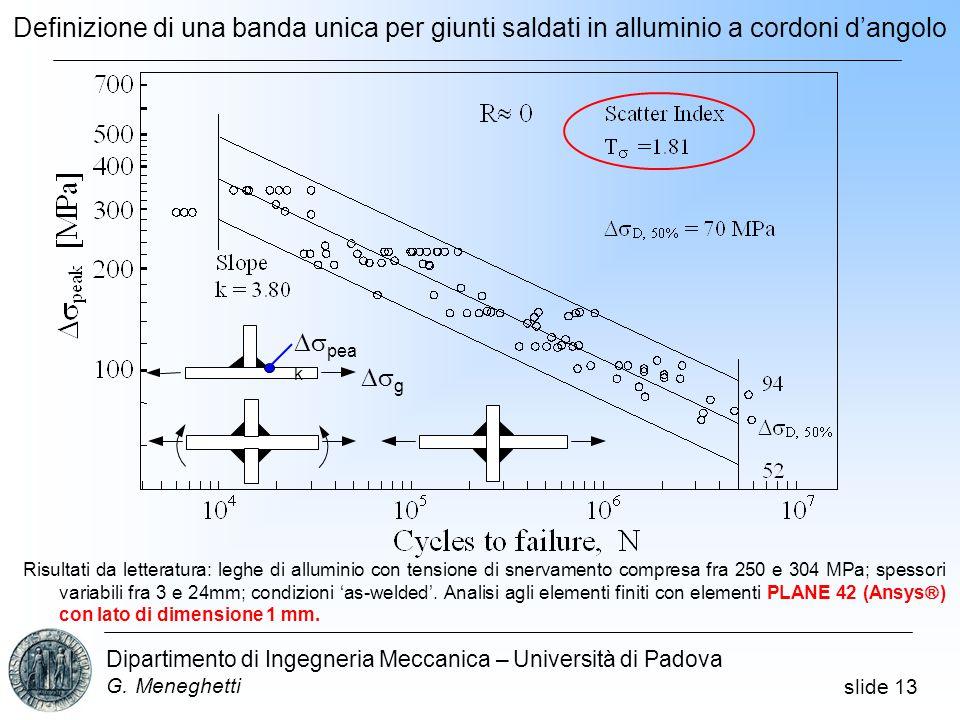 slide 13 Dipartimento di Ingegneria Meccanica – Università di Padova G.