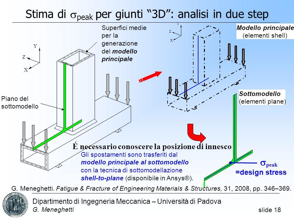 slide 18 Dipartimento di Ingegneria Meccanica – Università di Padova G.