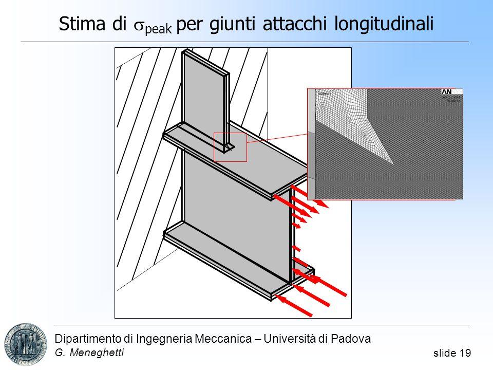 slide 19 Dipartimento di Ingegneria Meccanica – Università di Padova G.