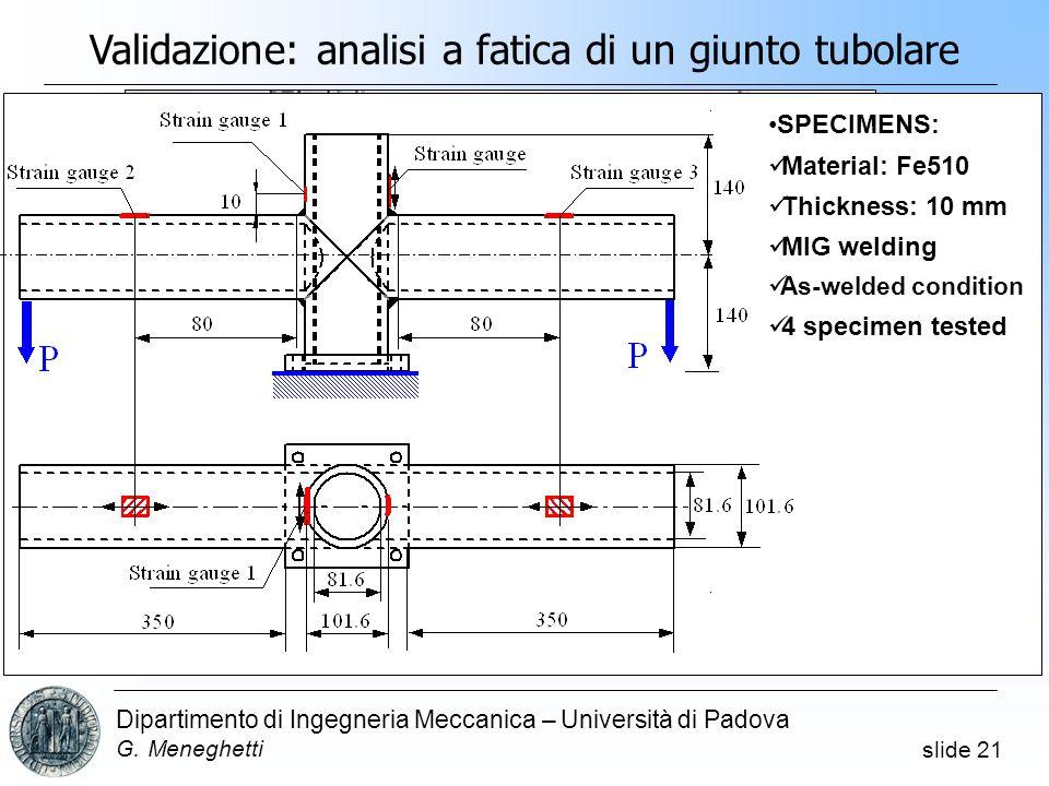 slide 21 Dipartimento di Ingegneria Meccanica – Università di Padova G.