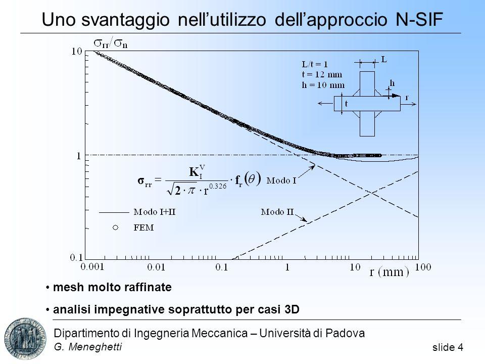 slide 4 Dipartimento di Ingegneria Meccanica – Università di Padova G.