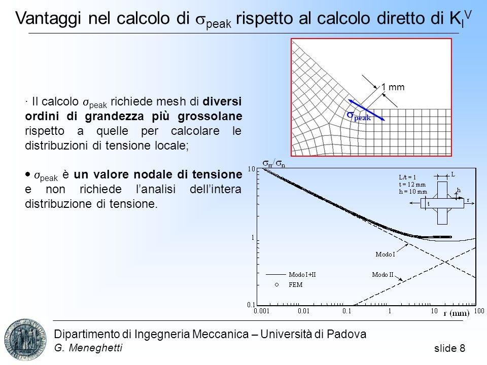 slide 8 Dipartimento di Ingegneria Meccanica – Università di Padova G.