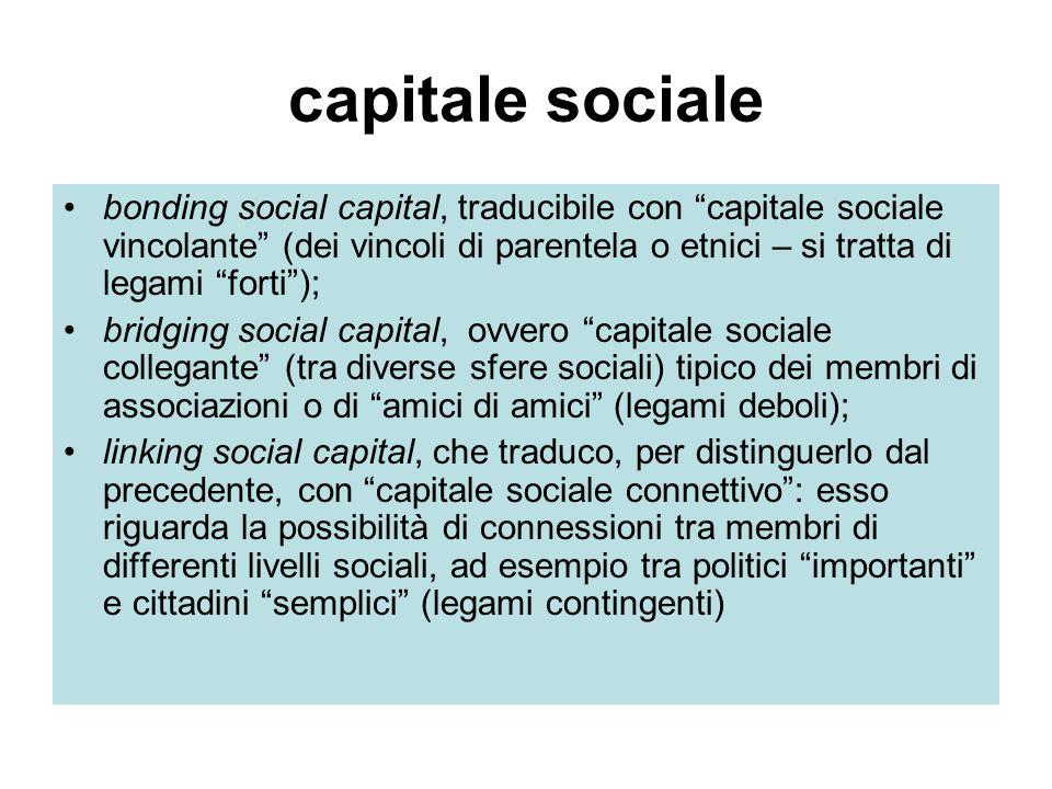 capitale sociale il capitale dei vincoli (bonding capital) sia connesso alla (buona) salute mentre, come visto, il capitale collegante (bridging capital) sia connesso al (trovare) lavoro.