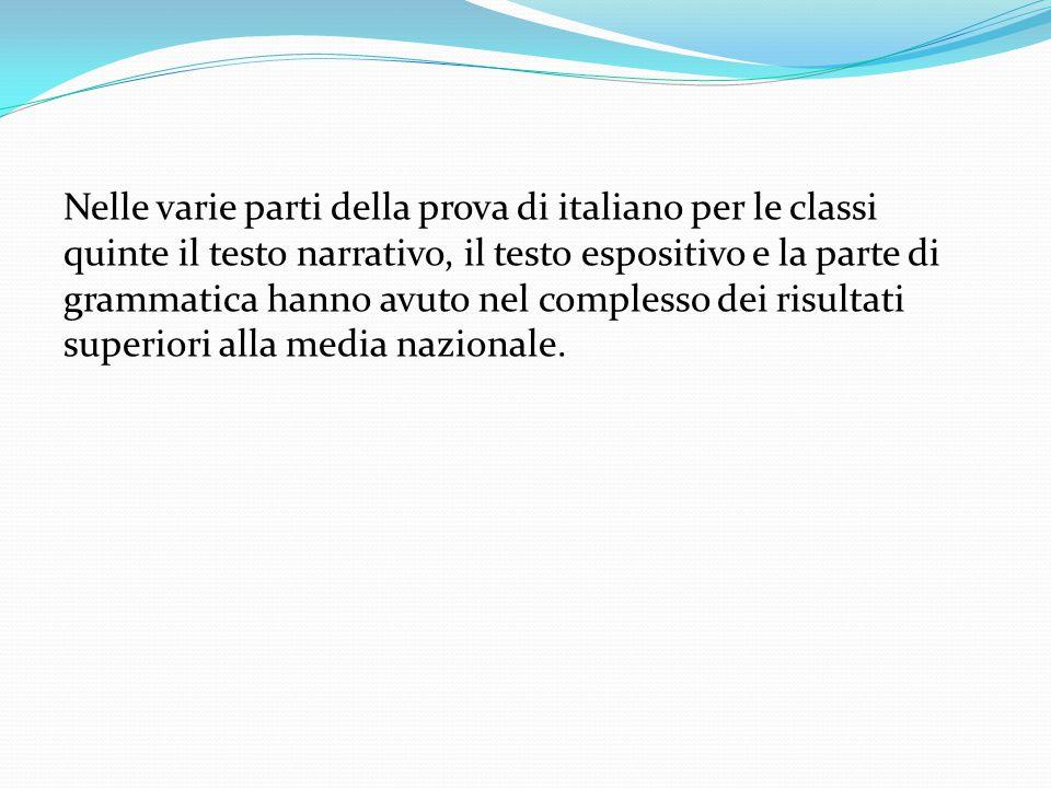 Nelle varie parti della prova di italiano per le classi quinte il testo narrativo, il testo espositivo e la parte di grammatica hanno avuto nel complesso dei risultati superiori alla media nazionale.
