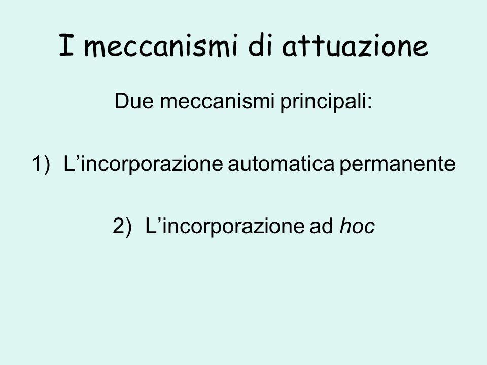 I meccanismi di attuazione Due meccanismi principali: 1)L'incorporazione automatica permanente 2)L'incorporazione ad hoc