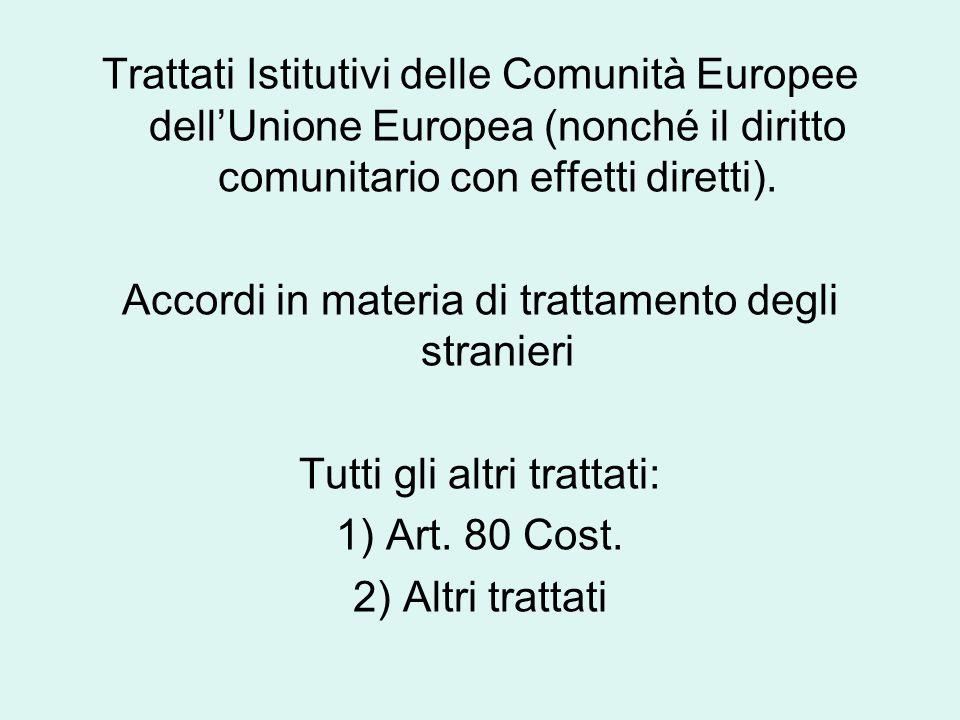 Trattati Istitutivi delle Comunità Europee dell'Unione Europea (nonché il diritto comunitario con effetti diretti).