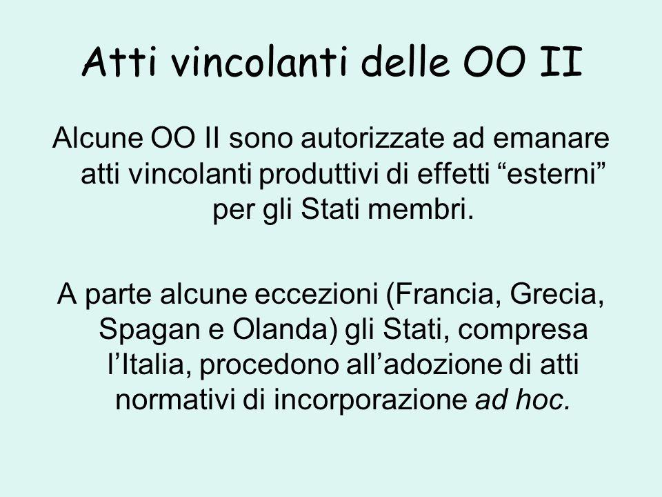 Atti vincolanti delle OO II Alcune OO II sono autorizzate ad emanare atti vincolanti produttivi di effetti esterni per gli Stati membri.