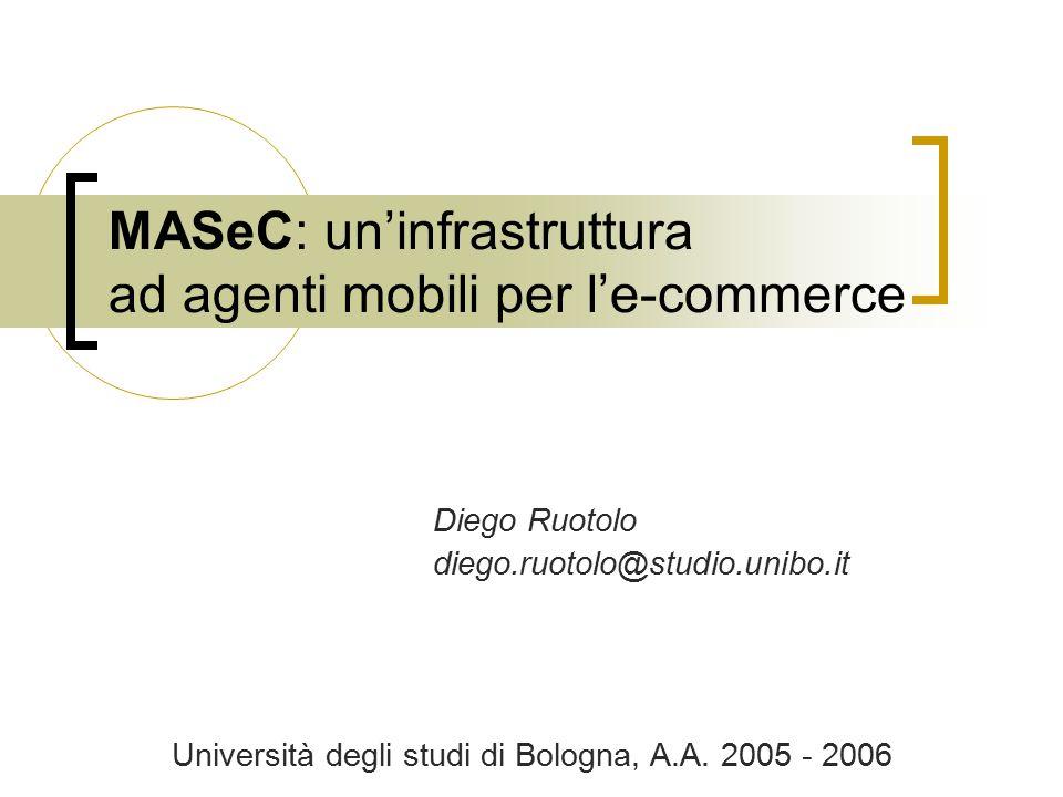 MASeC: un'infrastruttura ad agenti mobili per l'e-commerce Diego Ruotolo diego.ruotolo@studio.unibo.it Università degli studi di Bologna, A.A.